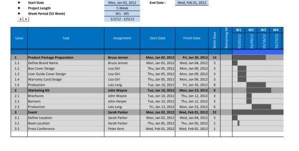 Excel Sheet Gantt Chart Template