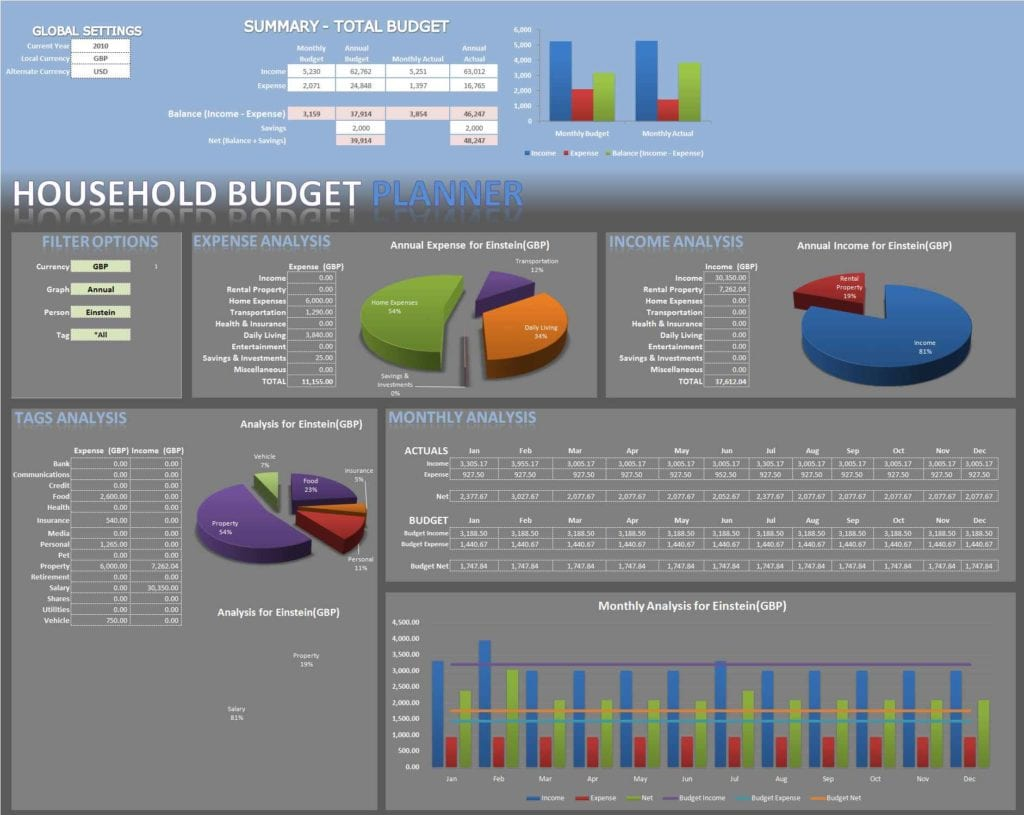 Excel Spreadsheet Budget Template