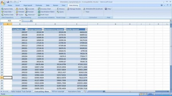 Excel Spreadsheet Data Analysis Sample Excel Spreadsheet With Data Data Spreadsheet Excel Spreadsheet Templates Spreadsheet Templates for Business Ms Excel Spreadshee