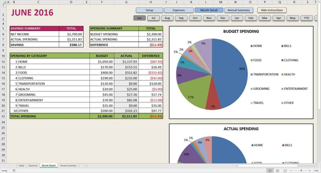 Excel Spreadsheet For Home Budget