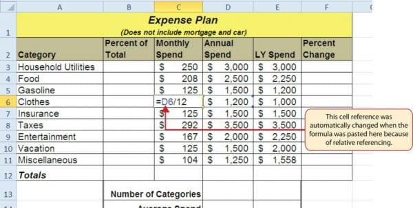 Excel Spreadsheet Formulas For Percentage Excel Spreadsheet Formulas Spreadsheet Templates for Business, Excel Spreadsheet Templates, Ms Excel Spreadsheet