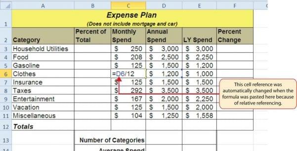 Excel Spreadsheet Formulas For Percentage