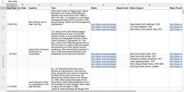 Excel Spreadsheet Schedule Template