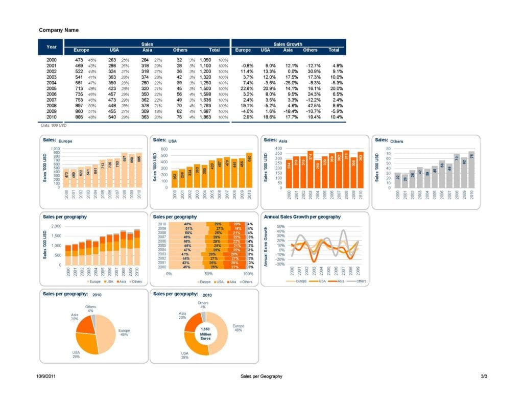 Excel Spreadsheet Template For Budget1