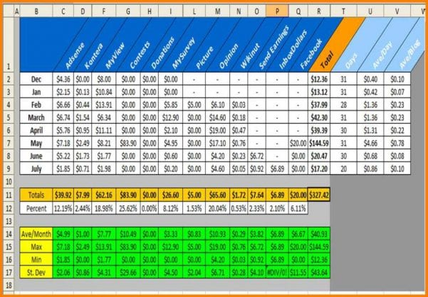Excel Spreadsheet Templates For Tracking Expenses