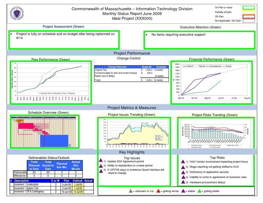 Excel Template For Project Management Plan