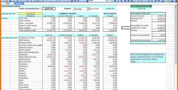 Expenses Spreadsheet Template Financial Spreadsheet Template Spreadsheet Templates for Business