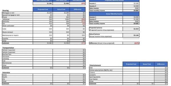 Family Budget Worksheet Free