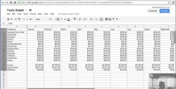 Financial Budget Planner Template