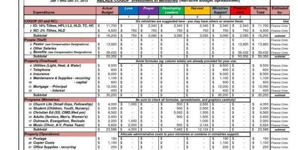 Financial Budget Spreadsheet