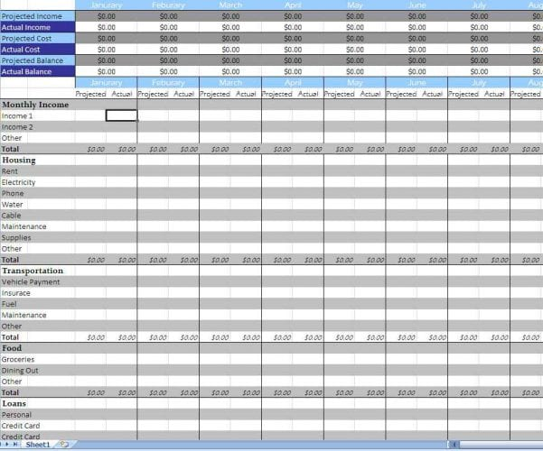Financial Budget Spreadsheet Template