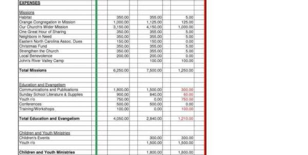 Financial Planner Spreadsheet Download