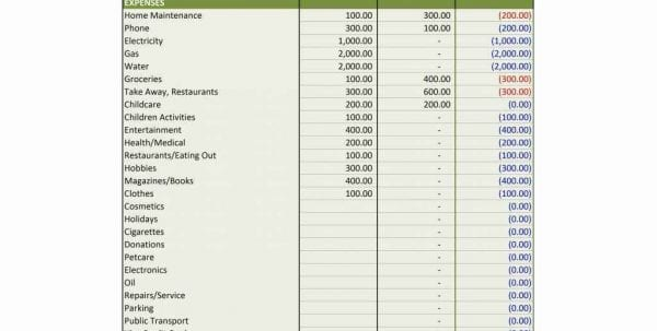 Financial Planning Retirement Worksheet