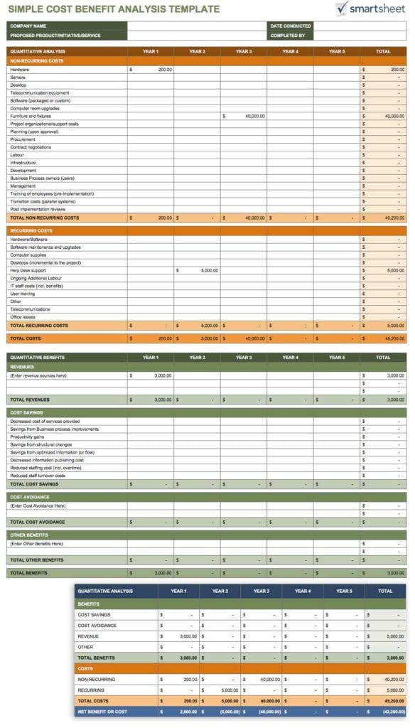 Food Cost Analysis Spreadsheet Cost Analysis Spreadsheet Template Spreadsheet Templates for Business Cost Estimate Spreadsheet Costing Spreadsheet Cost Analysis Spreadshee