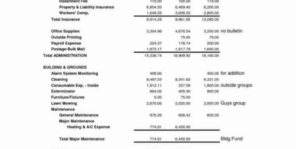 Free Church Budget Worksheet