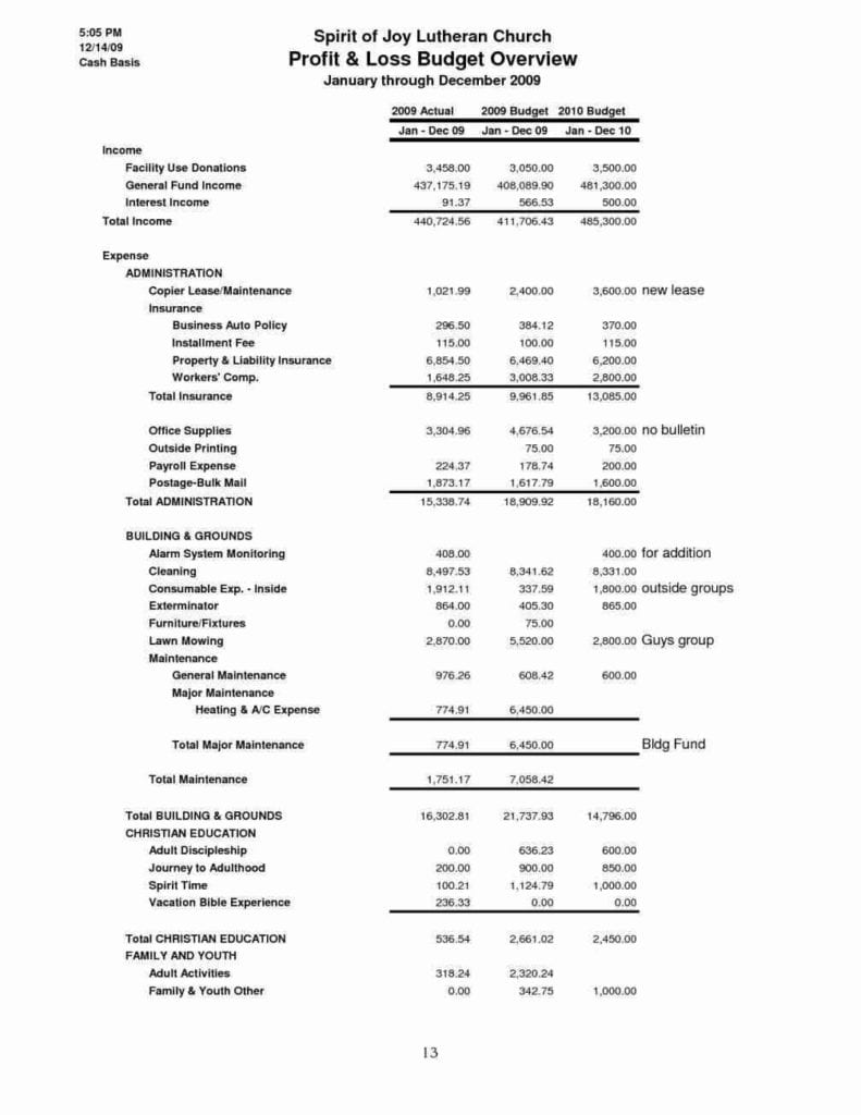Free Church Budget Worksheet