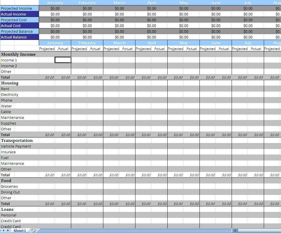 Free Excel Spreadsheet Templates For Budgets