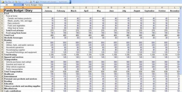 Free Online Budget Spreadsheet Template Free Budget Spreadsheet Templates Budget Spreadsheet, Free Spreadsheet, Spreadsheet Templates for Business