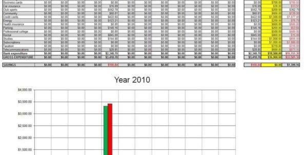 Free Roi Excel Spreadsheet Templates