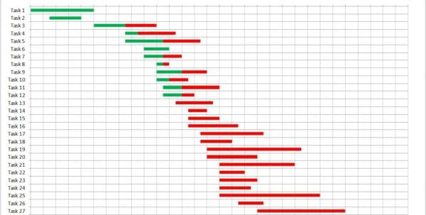 Gantt Chart Excel Template .xls Excel Spreadsheet Gantt Chart Template Excel Spreadsheet Templates, Ms Excel Spreadsheet, Spreadsheet Templates for Business, Gantt Chart Spreadsheet