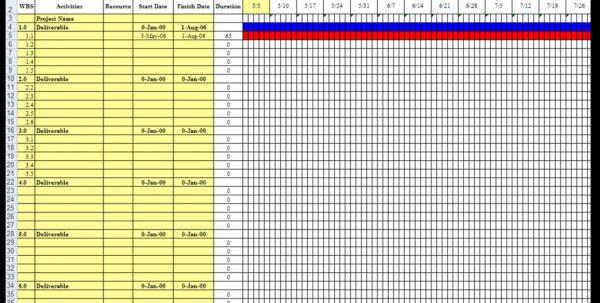 Gantt Chart Spreadsheet Template
