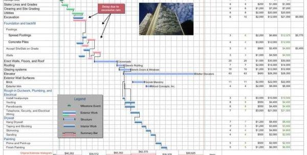 Google Docs Project Management Free