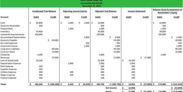 Google Spreadsheet Accounting Template