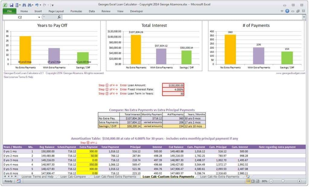 Google Spreadsheet Mortgage Formula