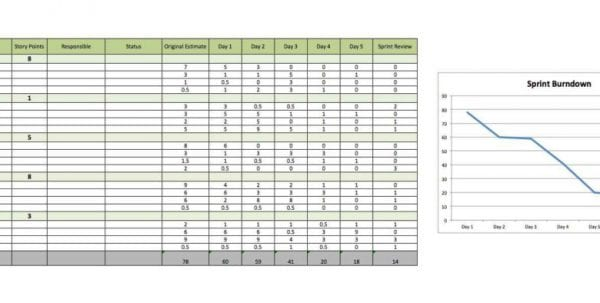 Google Spreadsheet Project Plan Template