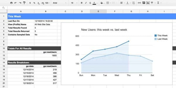 Google Spreadsheet Templates Project Management