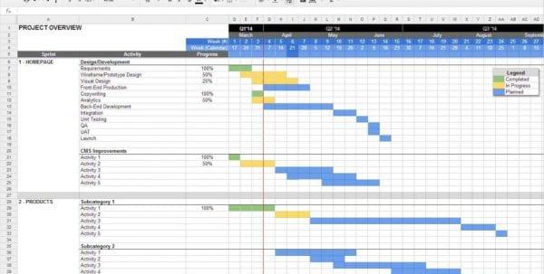 Google Spreadsheet Templates Project Management