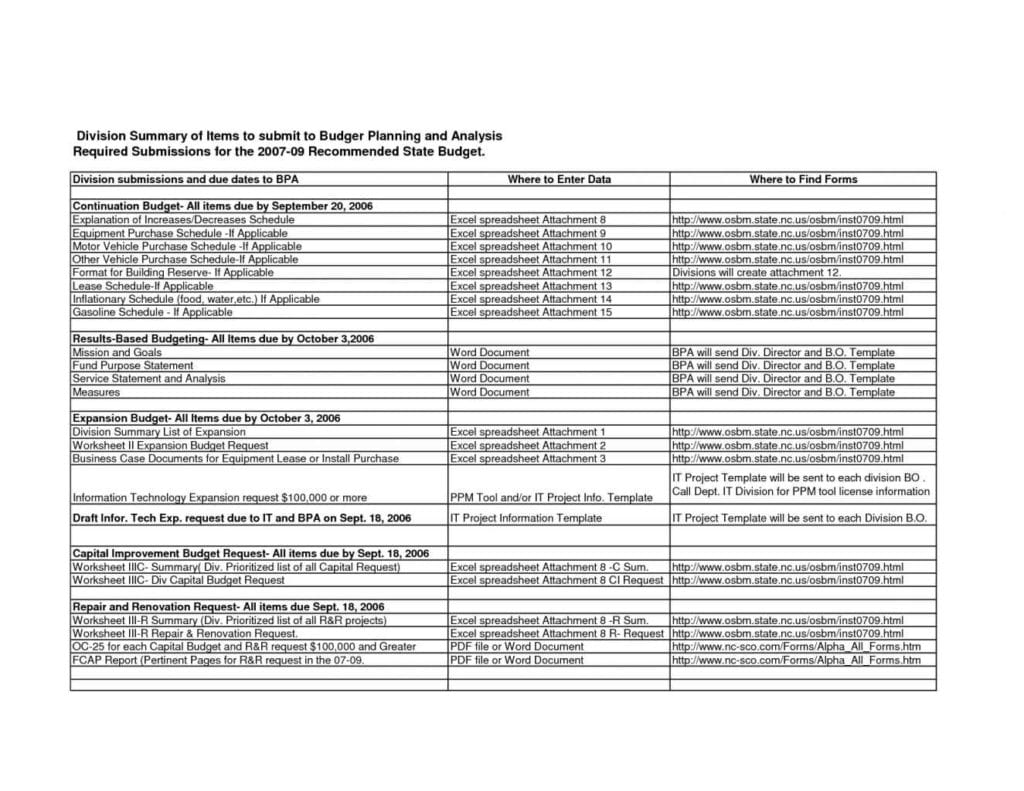 Home Improvement Budget Spreadsheet1