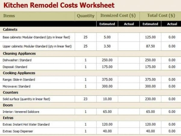 House Renovation Budget Spreadsheet Template