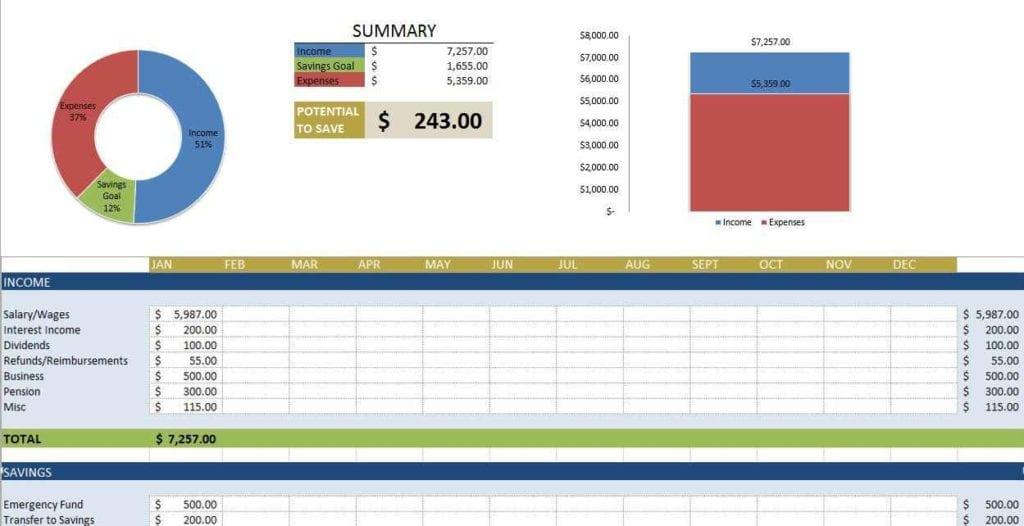 Household Budget Sample Worksheet