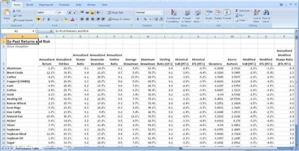 How To Create An Excel Spreadsheet How To Create A Spreadsheet In Excel 2013 Spreadsheet Templates for Business, Excel Spreadsheet Templates, How To Create A Spreadsheet, Ms Excel Spreadsheet