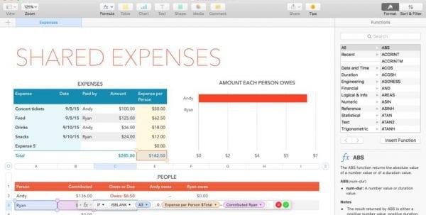 How To Make A Budget Sheet1