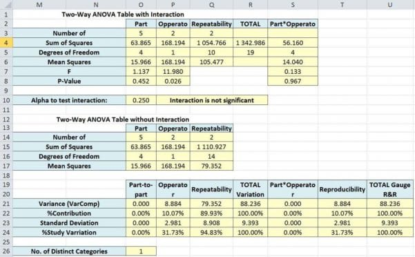 How To Setup A Spreadsheet In Openoffice