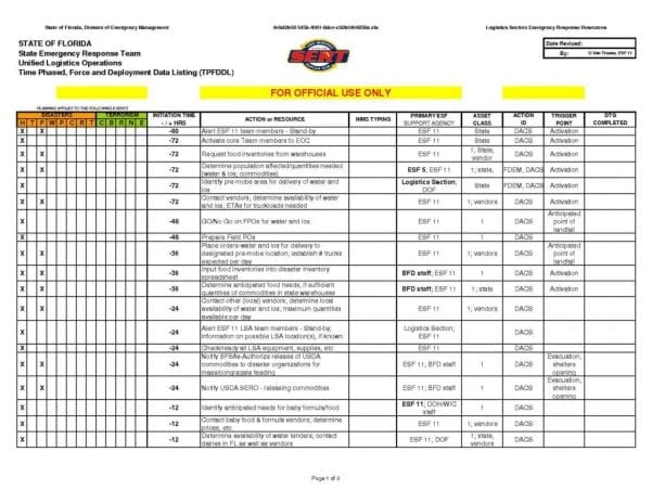 Inventory Format Sheet Excel