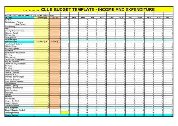 Inventory Spreadsheet Samples