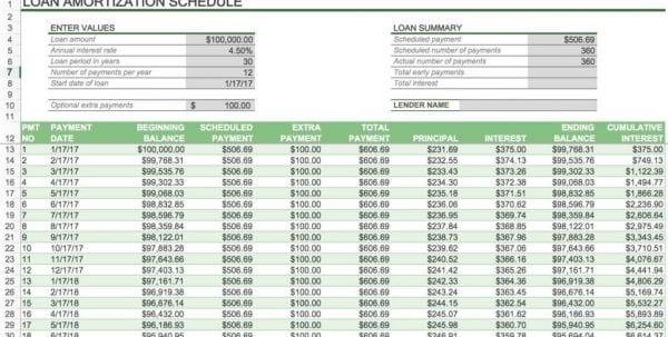 Loan Amortization Calculator Excel