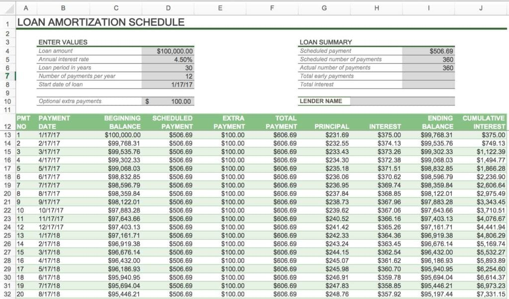 Loan Amortization Calculator Excel Loan Amortization Spreadsheet