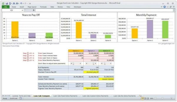 Loan Amortization Calculator With Down Payment