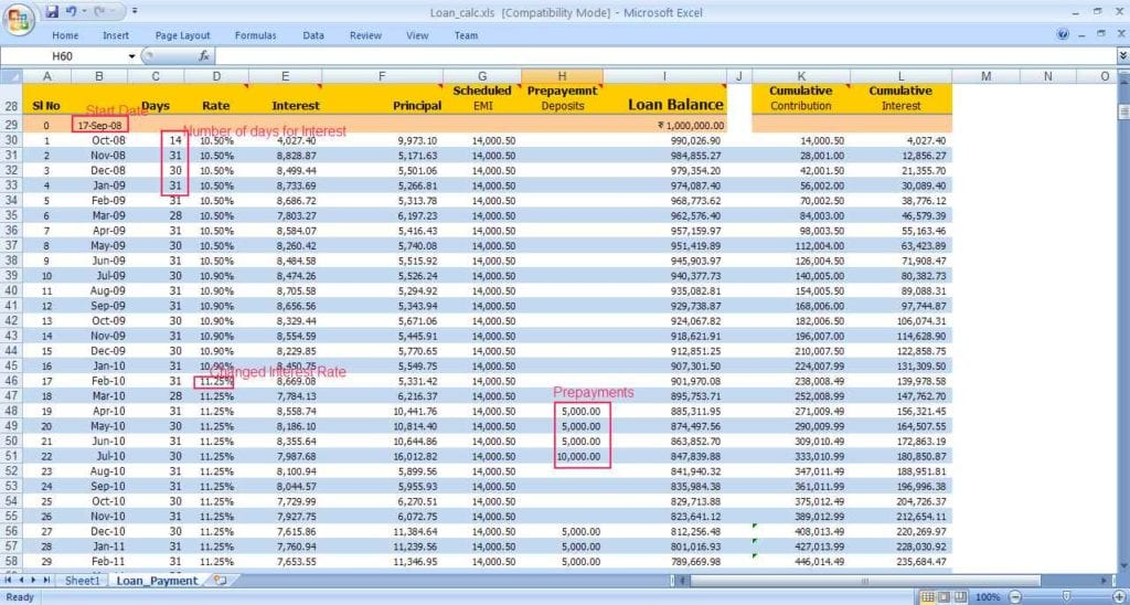 Loan Amortization Schedule Formula