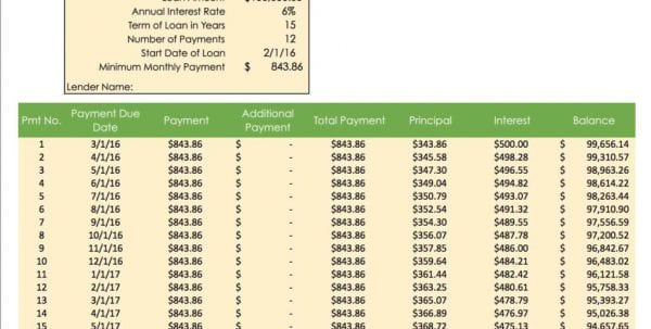 Loan Repayment Calculator With Balloon Payment