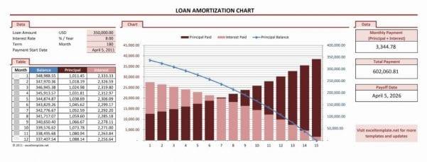 Loan Spreadsheet Template Excel