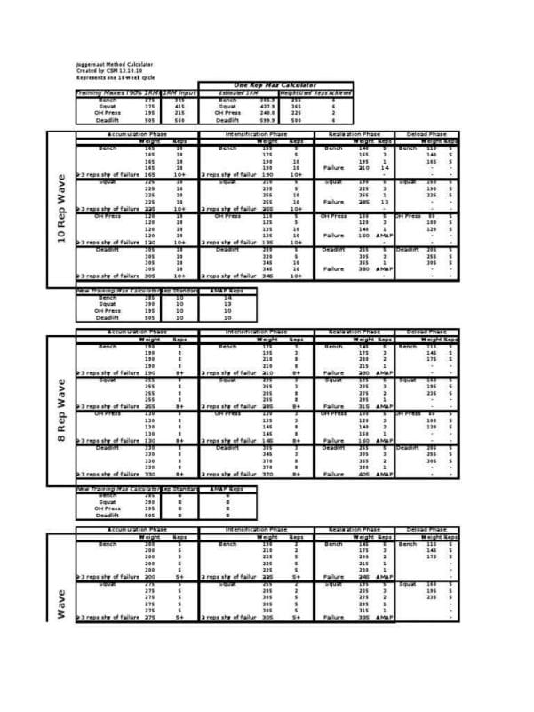 Mad Cow Mud Run Madcow 5x5 Spreadsheet Spreadsheet Templates for Business Madcow 5x5 Spreadshee Madcow App
