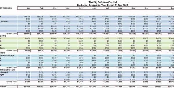 Marketing Budget Examples