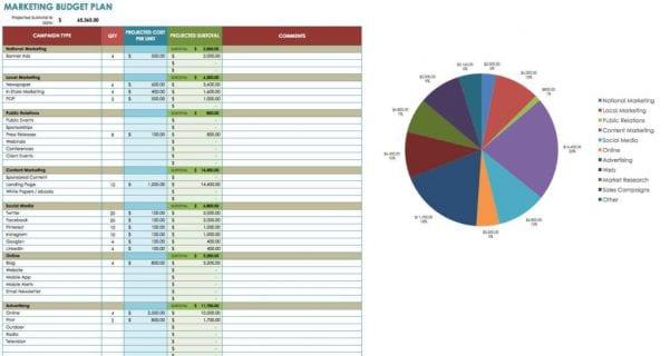 Marketing Budget Sample Pdf