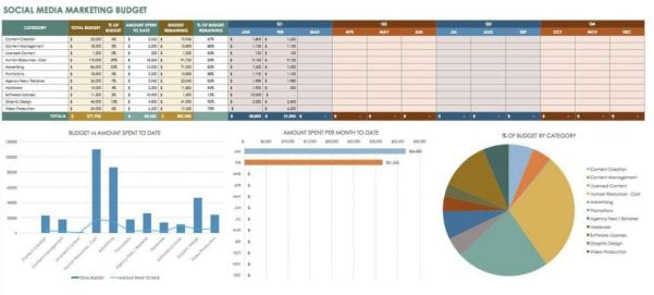 Marketing Budget Template Excel