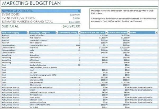 Marketing Budget Template Excel Free